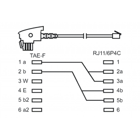 Dinic MAG TAE-F Stecker 6m